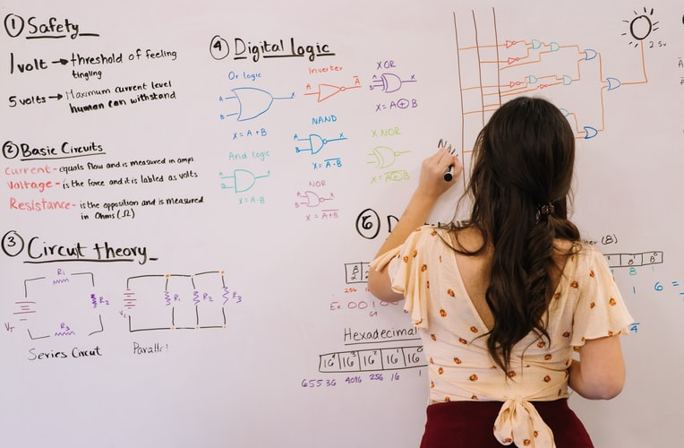 Math scholarships for women in the US